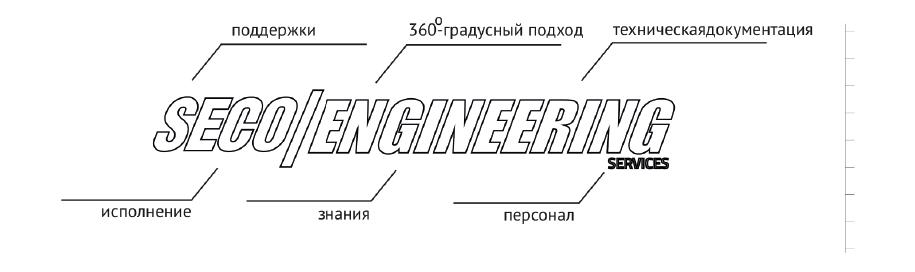 Профессиональные инженерные услуги