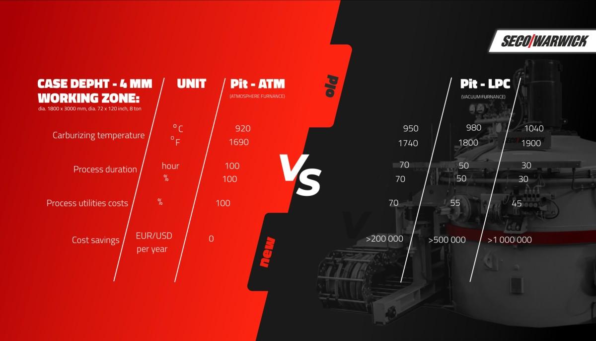 Pit-LPC infographic